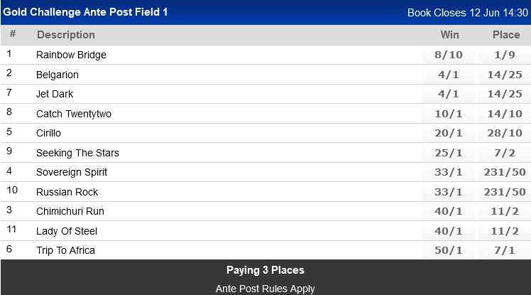 Screenshot_2021-05-31WorldSportsBetting-SAsPremierSportsBettingSite1.png